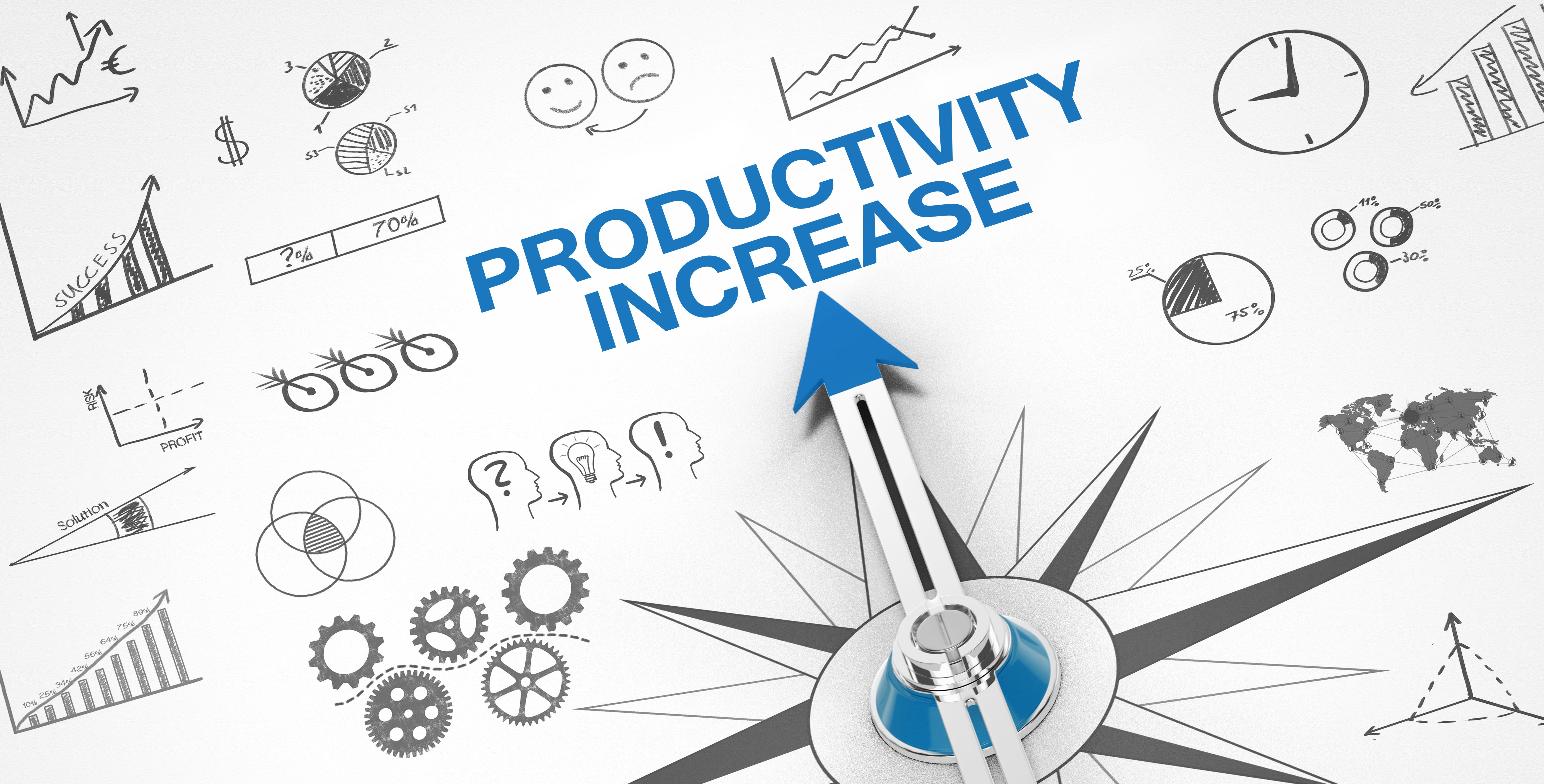 performance storyboard Productivity increase