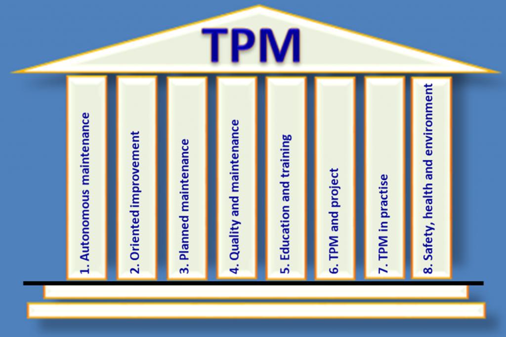 TPM pillars